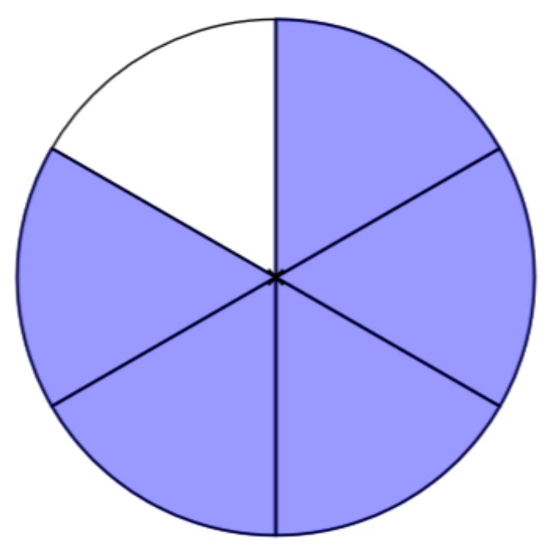 Purple transparent clip art. Fraction clipart circle
