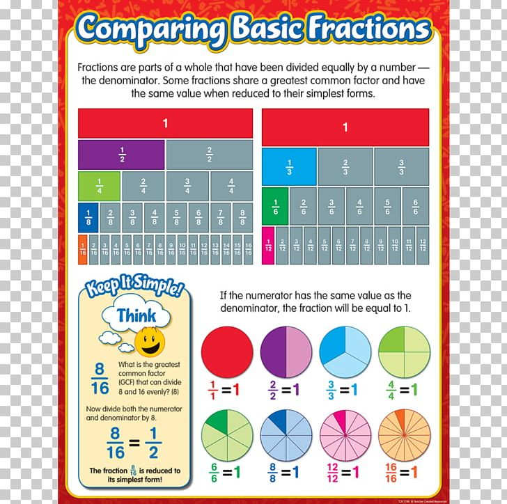 Fraction clipart common. Chart basic fractions mathematics