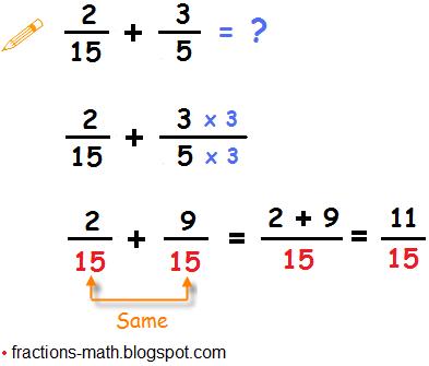Fraction clipart dissimilar. Adding subtracting fractions webquest