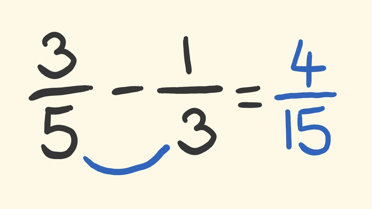 Fraction clipart dissimilar. Subtract fractions with different