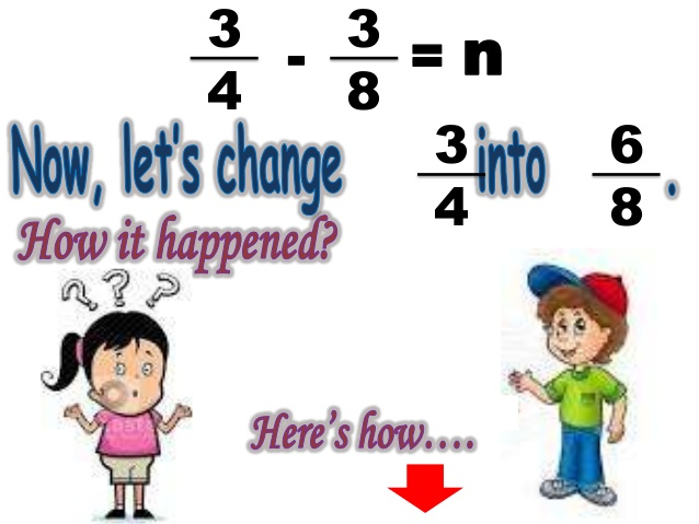 Subtracting fractions . Fraction clipart dissimilar