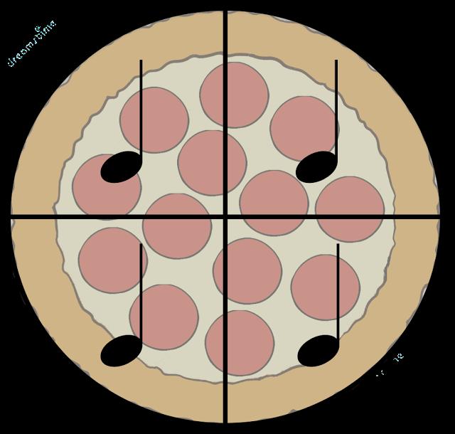 Fraction clipart eighth. Rhythm pizza printables fractions