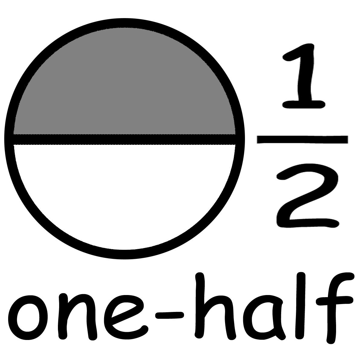 More or less than. Fraction clipart first quarter
