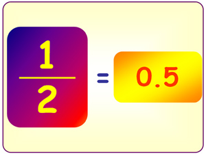 Fraction clipart fraction decimal. Free number cliparts download