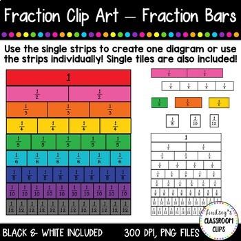 Fractions clipart fraction bar. Clip art bars tiles