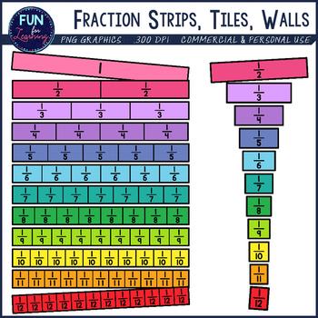 Fractions clipart fraction strip. Tiles strips walls