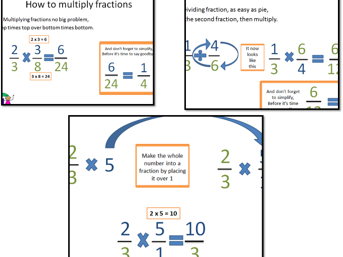 Fractions clipart ks1 math. Multiply and divide by