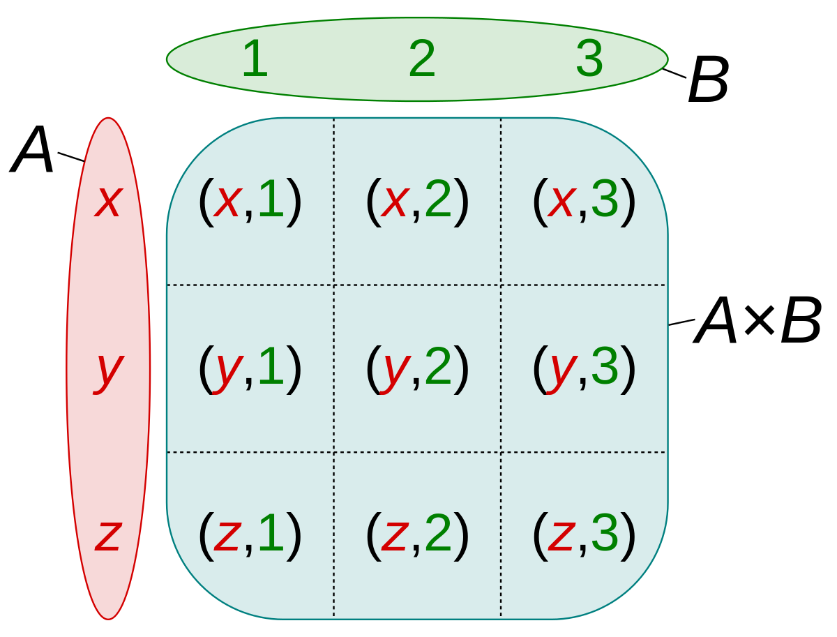 Fractions clipart ks1 math. Beginning multiplication worksheets set