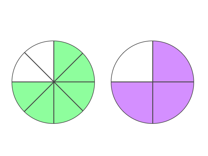 Fractions clipart one fourth. Ratios etc same but
