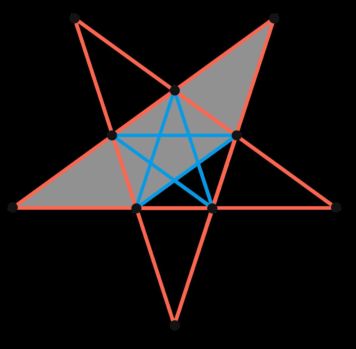 Regular polygons practice problems. Fractions clipart pentagon