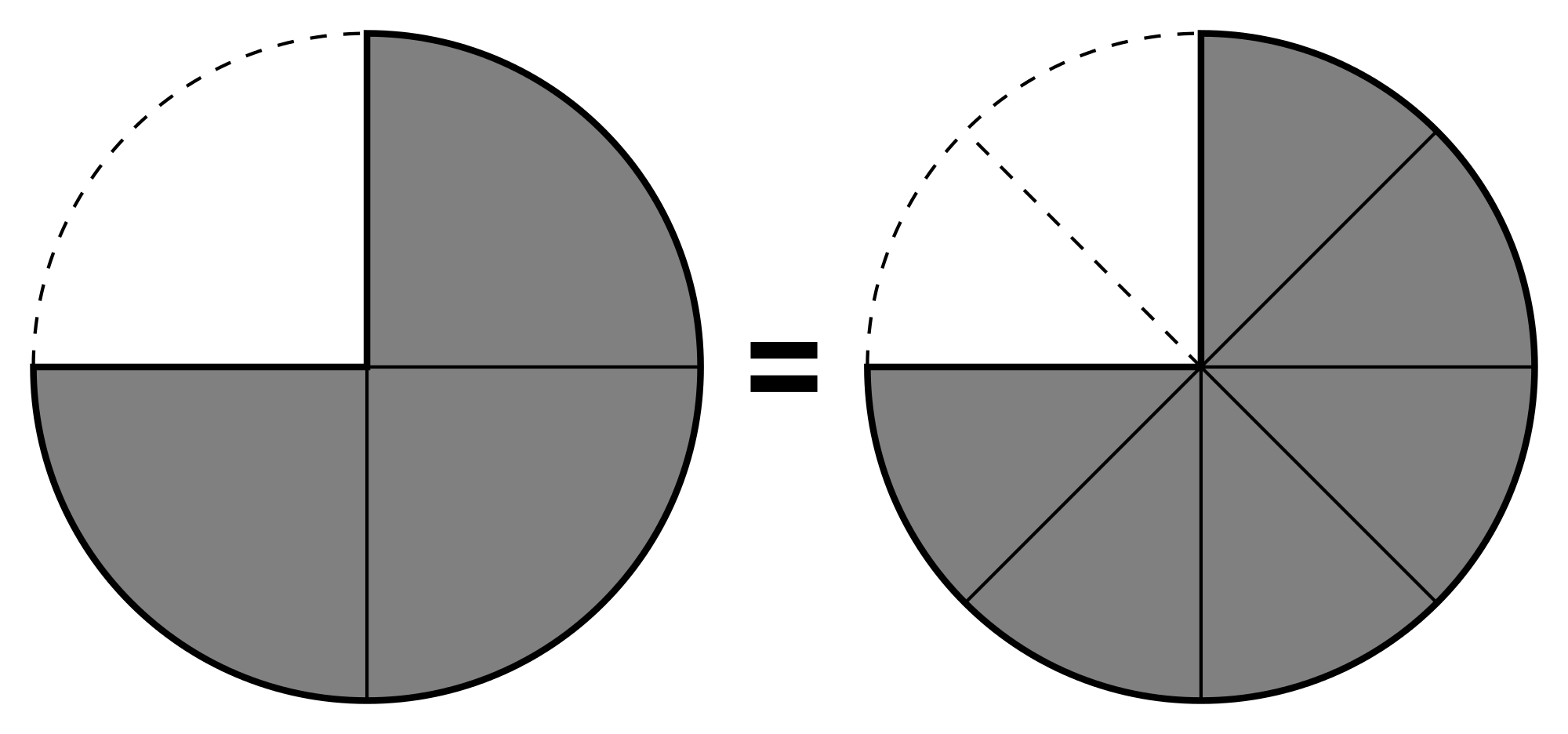 Fraction clipart pie chart. File example svg wikimedia