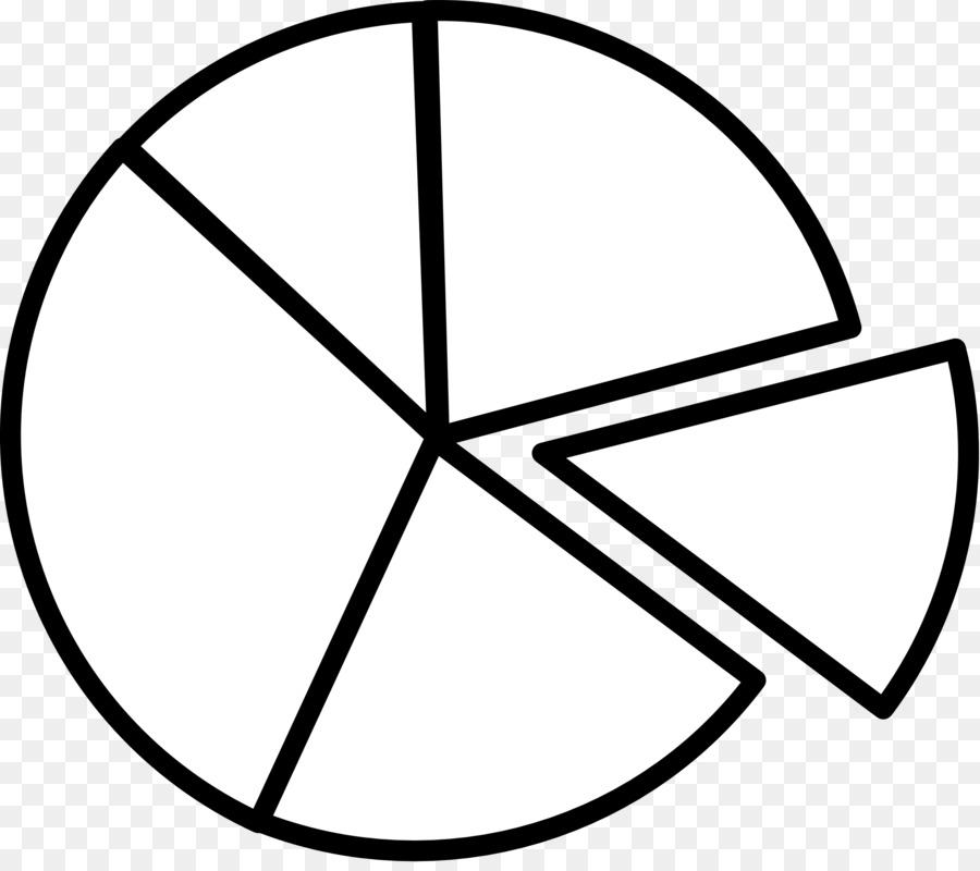 Fraction clipart pie chart. Resolution