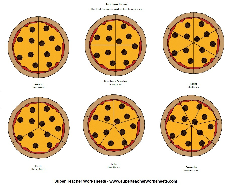 Fraction clipart pizza. See the worksheets page