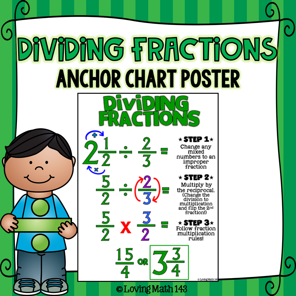 Fractions clipart poster. Dividing and mixed numbers