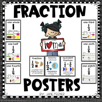 Fraction posters . Fractions clipart poster