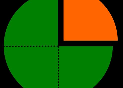 Fraction clipart quarter fraction. Clip art library