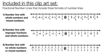 Fraction clipart rational number. Line clip art