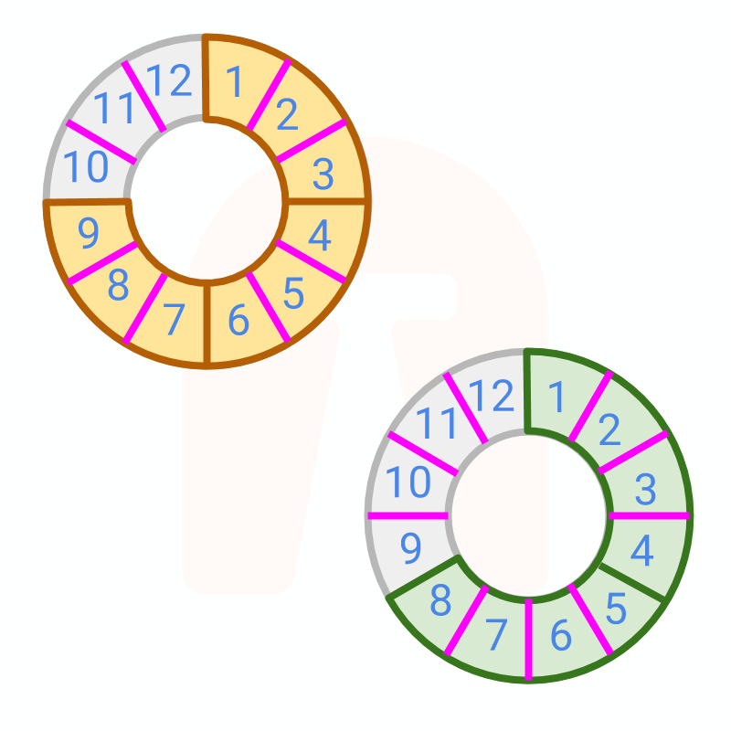 Fractions converting unlike to. Fraction clipart represented