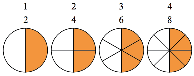 Equivalent chilimath . Fractions clipart equal