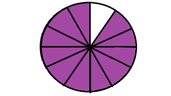 Flashcards study com . Fraction clipart represented