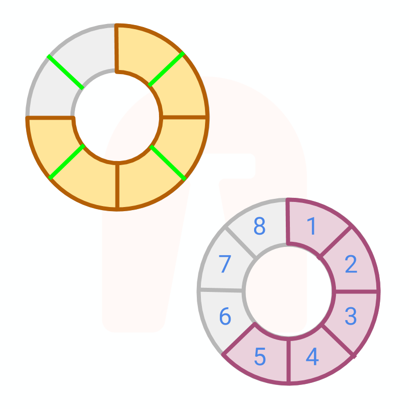 Fraction clipart represented. Fractions converting unlike to