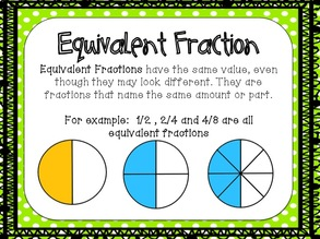 Math equivalent fractions lessons. Fraction clipart similar fraction