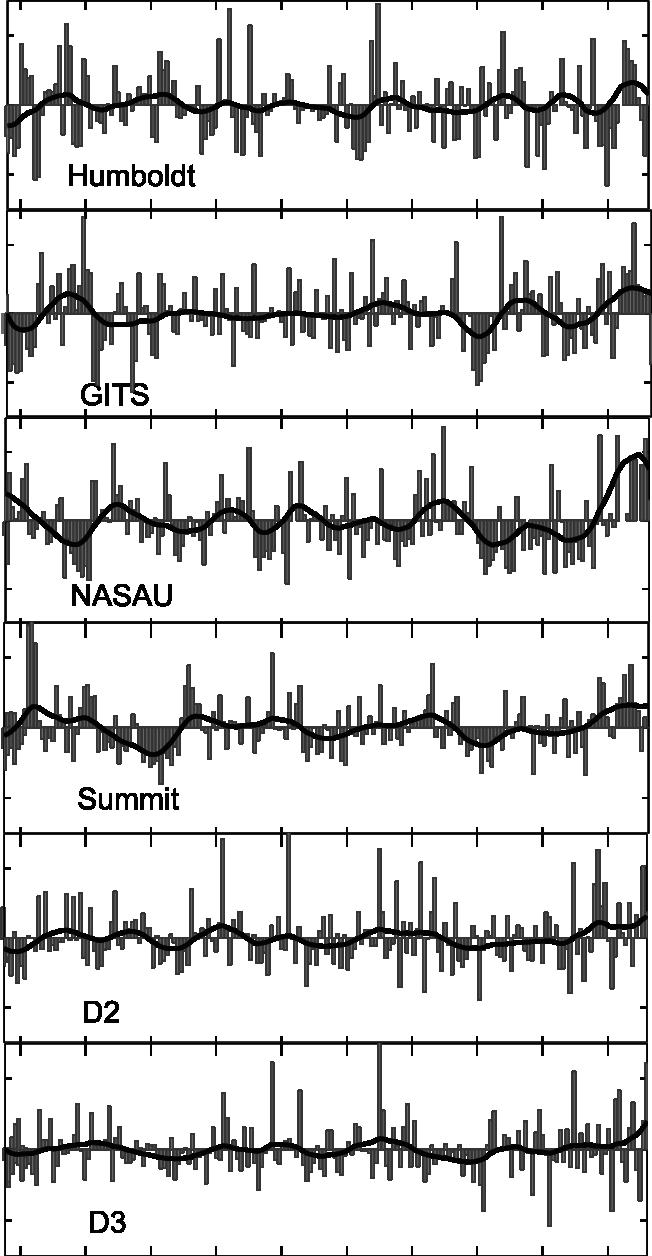 Blank fraction bars black. Fractions clipart ks1 math