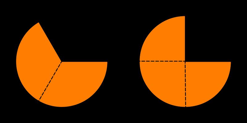 Fraction clipart unequal. Mental maths comparison of