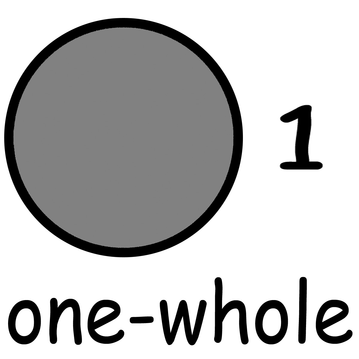 Fraction clipart whole. Panda free images