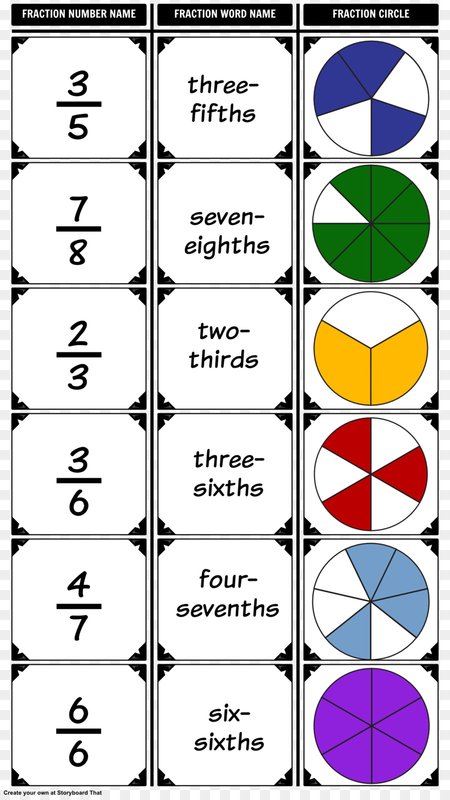 Fraction clipart word. Number names bars