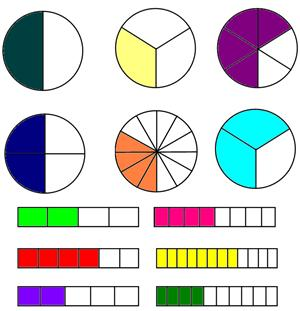 Fractions clipart. Free cliparts download clip