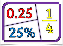 Fractions clipart fraction decimal. Free cliparts download clip