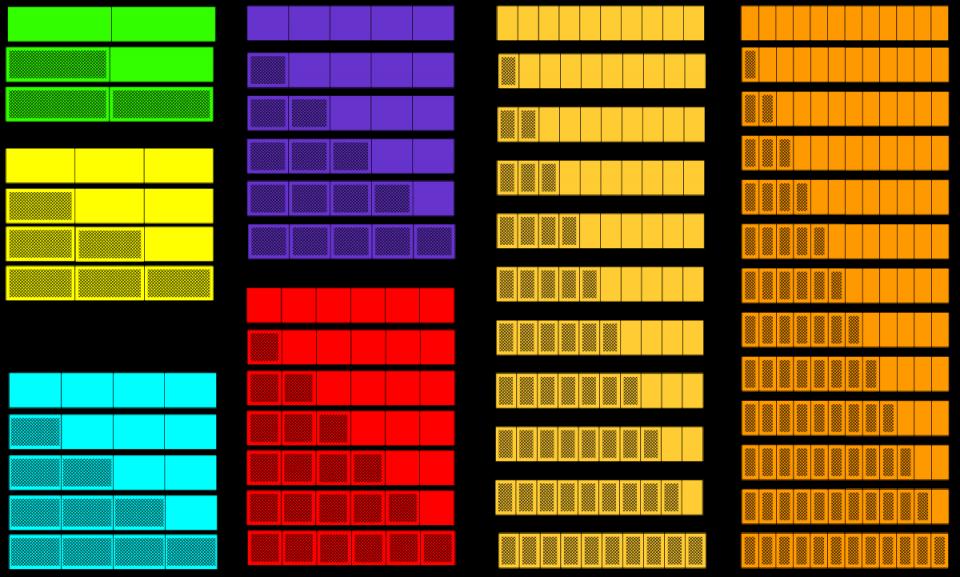 Fractions clipart fraction strip. Mathrksheet printable strips free