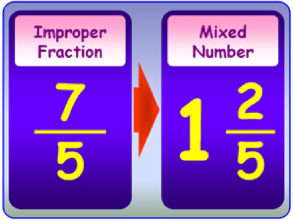 To mixed numbers practice. Fractions clipart improper fraction