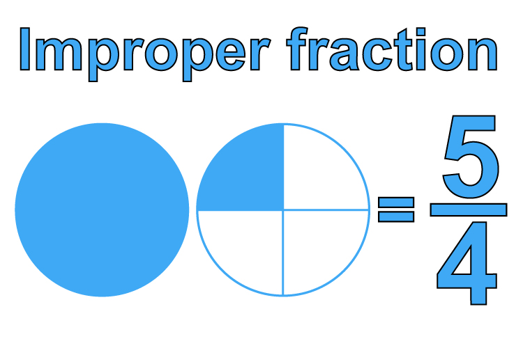 Fractions clipart improper fraction. Is where a bigger
