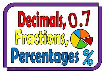 Decimals percentages math works. Fractions clipart title page
