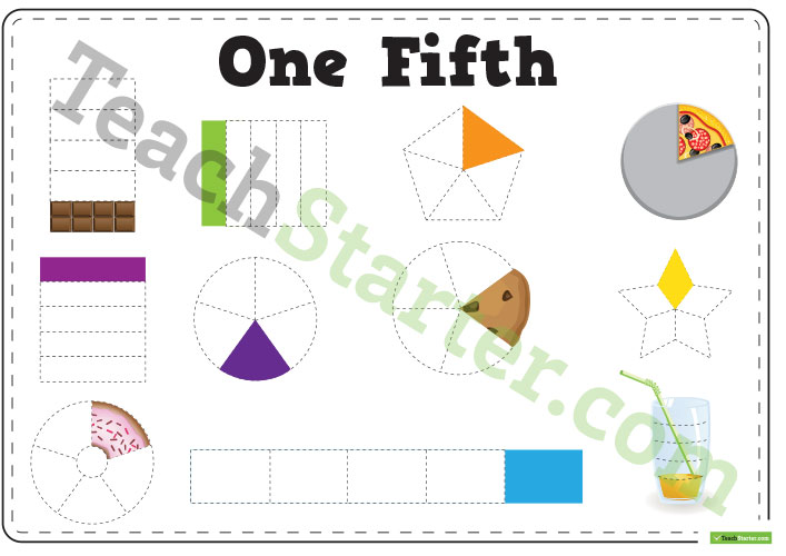 Posters teaching resource teach. Fractions clipart unit fraction