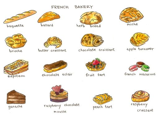 France clipart pastery. Bread french pastry butter