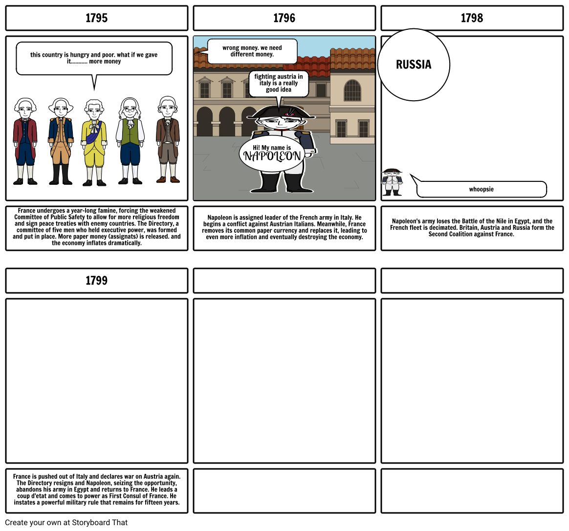 Timeline storyboard by breny. French clipart french revolution