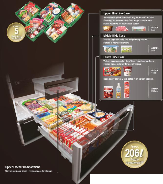 Refrigerator clipart frozen food, Refrigerator frozen food Transparent FREE  for download on WebStockReview 2020