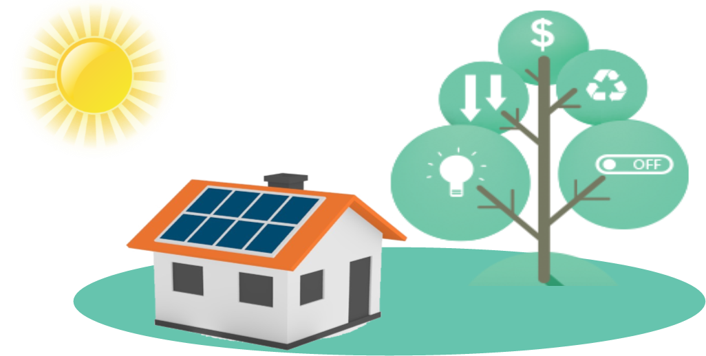 Fridge clipart waste energy. Whole house monitoring money