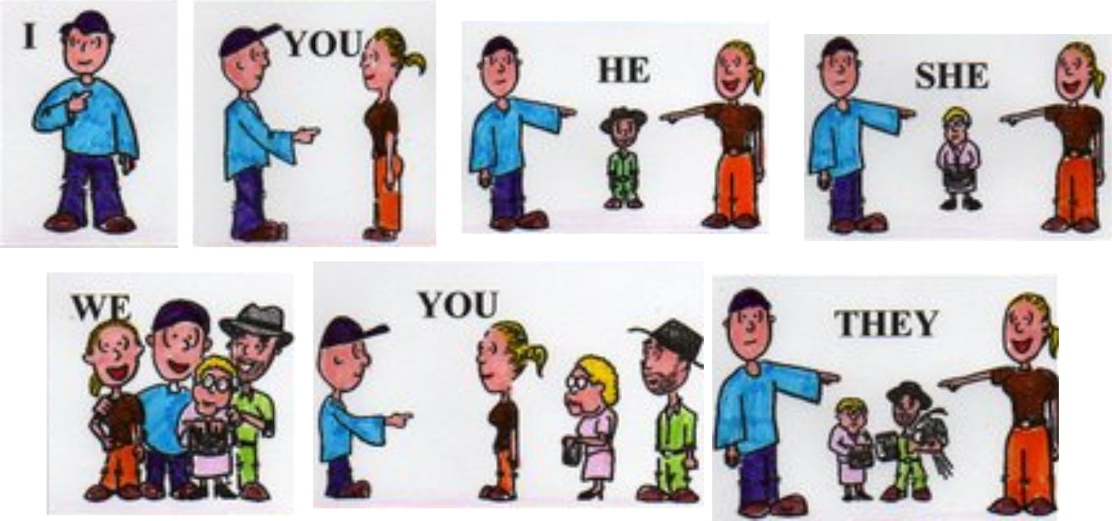Engginer subjet pronouns objet. Friendly clipart us pronoun