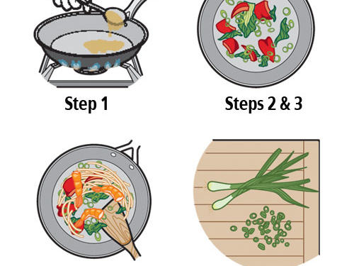 Fries clipart stir fry.  steps to better
