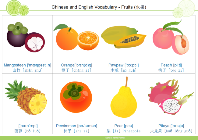 Fruits clipart diagram. Use to create diagrams