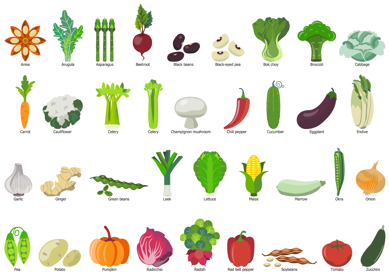 Pictures of vegetables . Fruits clipart diagram