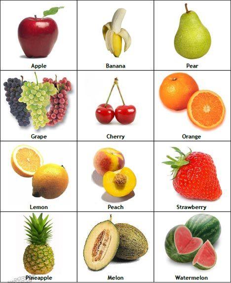English fruit vocabulary cakepins. Fruits clipart name