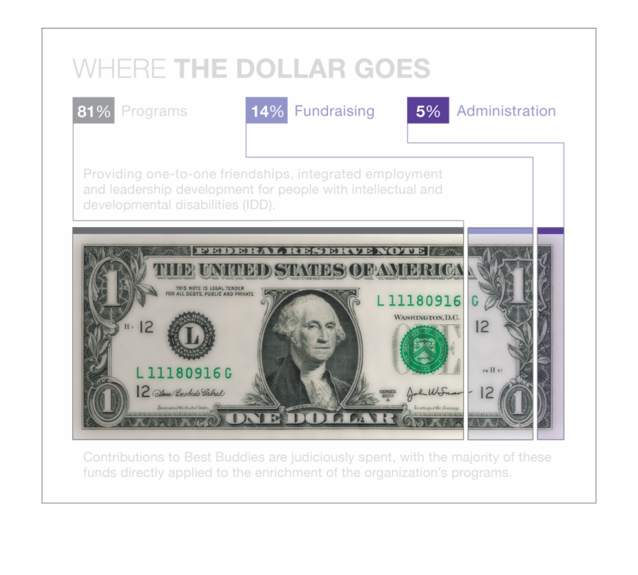 Fundraising clipart dollar notes.  jan example of