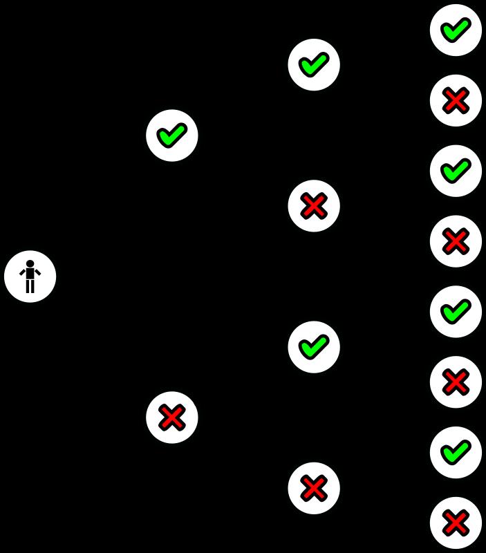 Future clipart final decision. Event tree medium image