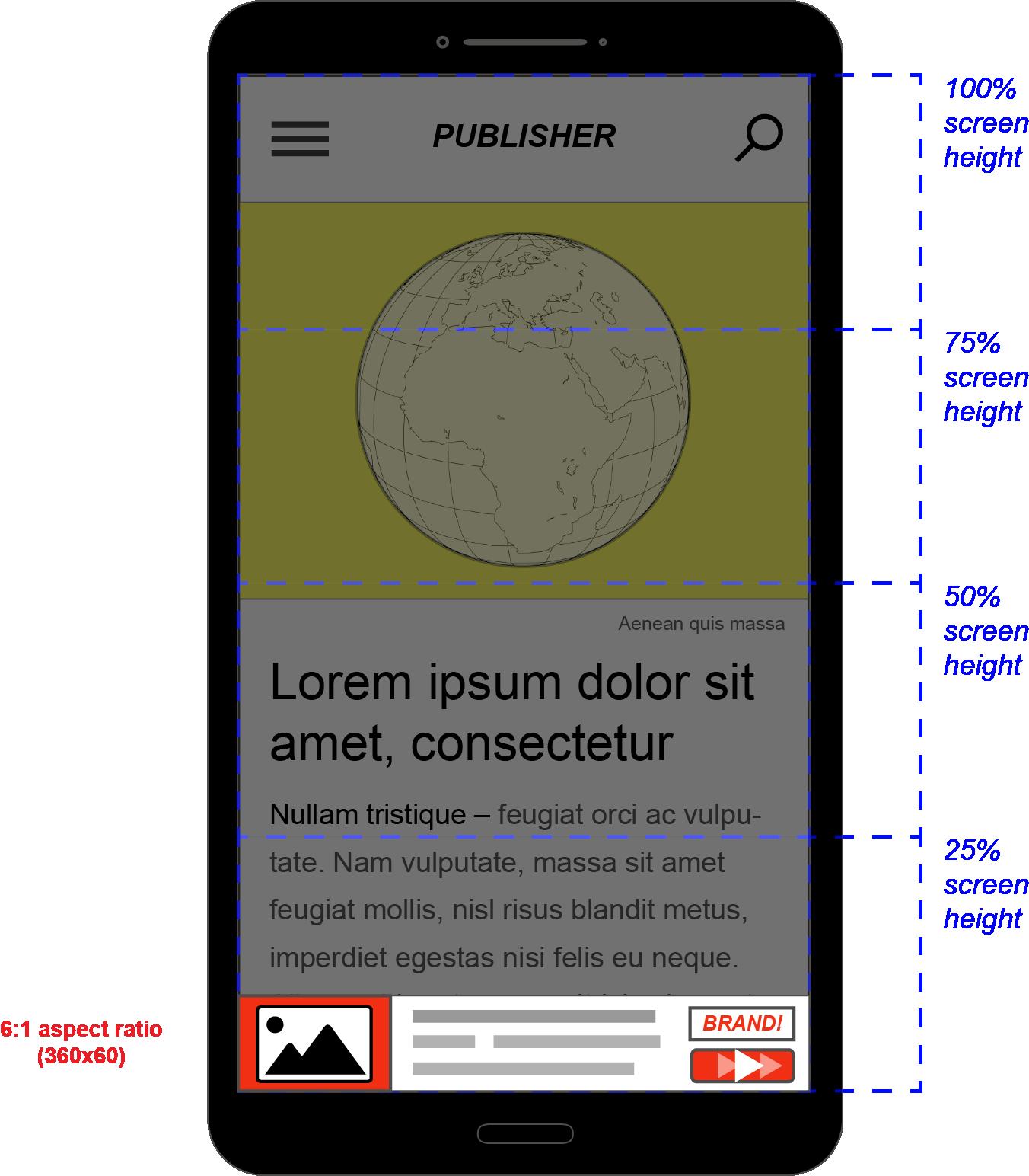 Future clipart guideline. New ad portfolio home