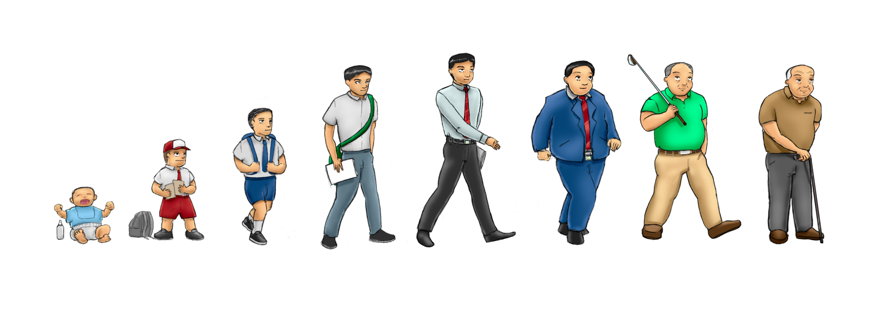 Stages in a persons. Life clipart life journey